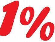 Amit az adó egy százalék felajánlásáról tudni kell