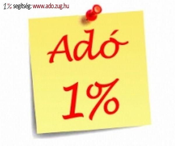Adóegyszázalék információk: Kinek adhatja Ön az adója 1 %-át?