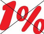 Adó 1% kérdések: Mi történik, ha érvénytelen az adózó nyilatkozata?